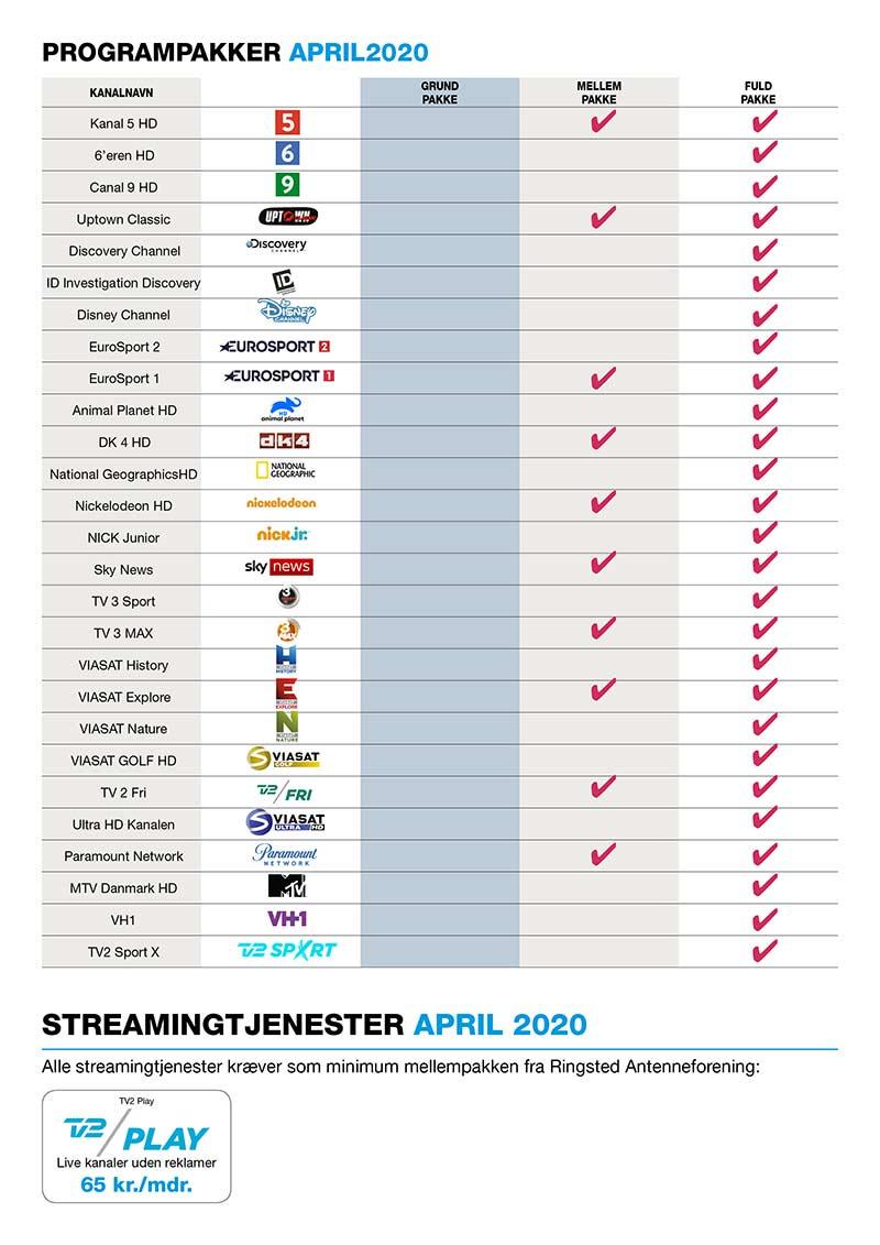 tv pakker 2020